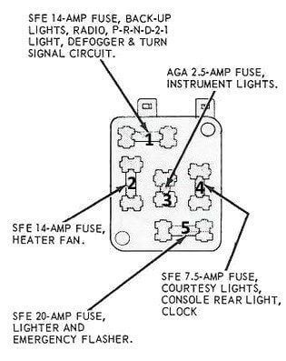 65 Mustang Fuse Block Diagram
